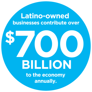 Small Business Statistics - Latino