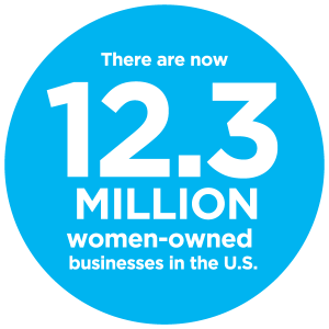 Small Business Statistics - Women